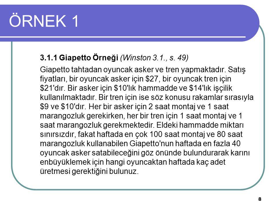 ÖRNEK 1 3.1.1 Giapetto Örneği (Winston 3.1., s. 49)