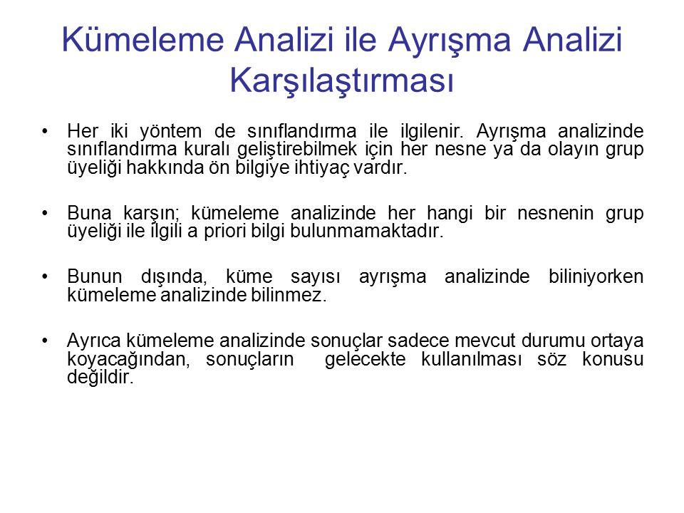Kümeleme Analizi ile Ayrışma Analizi Karşılaştırması