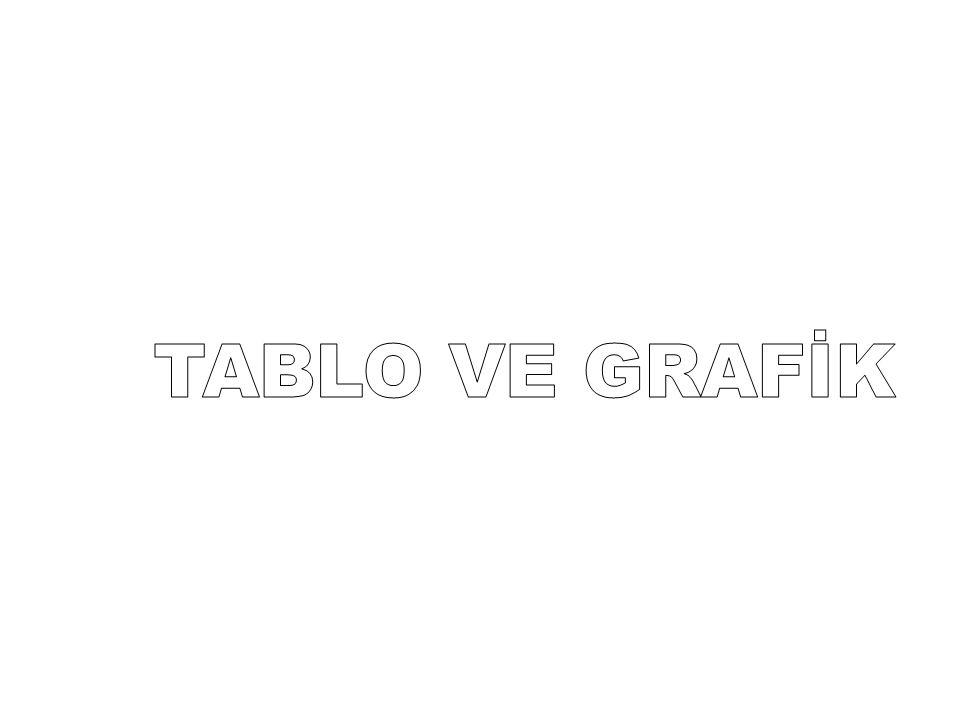 TABLO VE GRAFİK