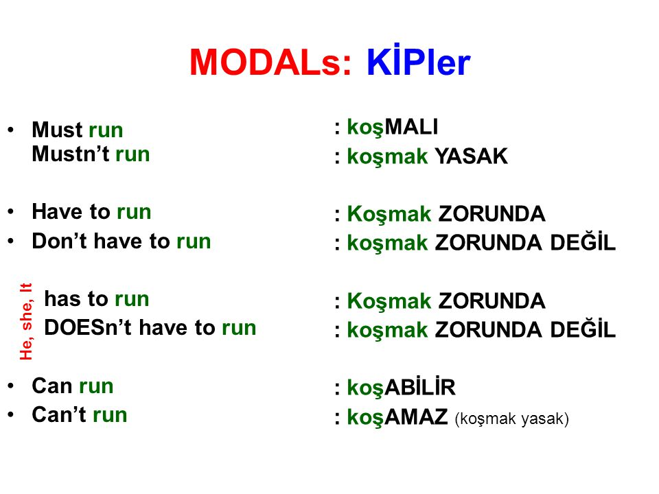 MODALs: KİPler Must run Mustn't run Have to run Don't have to run