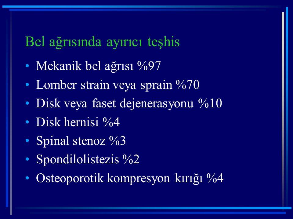 Bel ağrısında ayırıcı teşhis