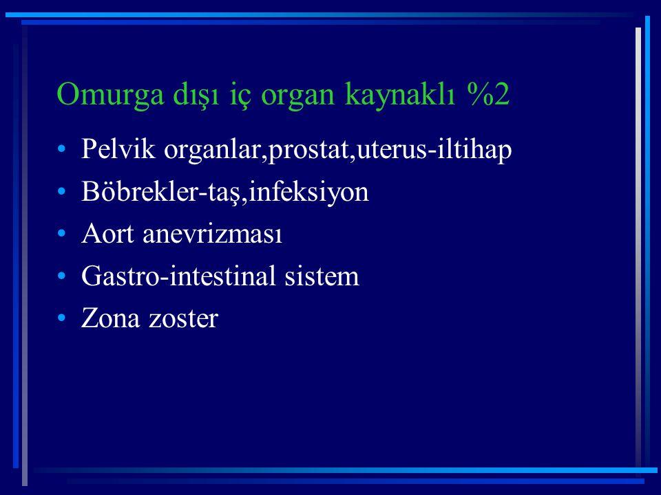 Omurga dışı iç organ kaynaklı %2