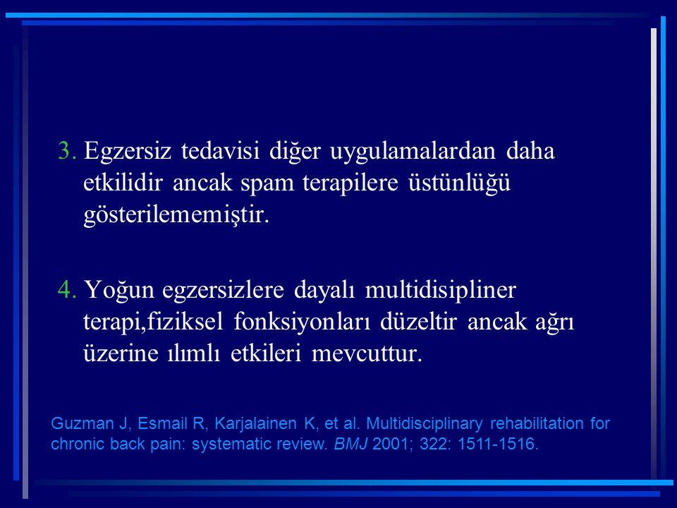 3. Egzersiz tedavisi diğer uygulamalardan daha etkilidir ancak spam terapilere üstünlüğü gösterilememiştir.