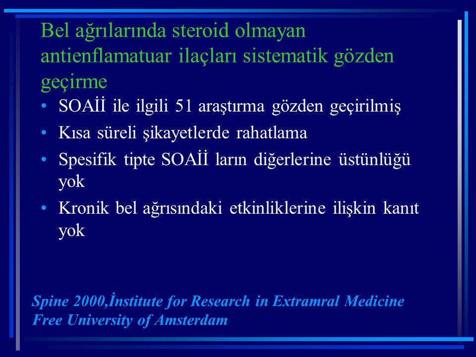 Bel ağrılarında steroid olmayan antienflamatuar ilaçları sistematik gözden geçirme