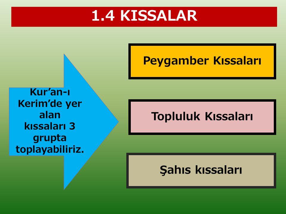 Kur'an-ı Kerim'de yer alan kıssaları 3 grupta toplayabiliriz.