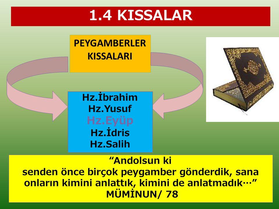 1.4 KISSALAR PEYGAMBERLER KISSALARI Hz.Eyüp Hz.İbrahim Hz.Yusuf