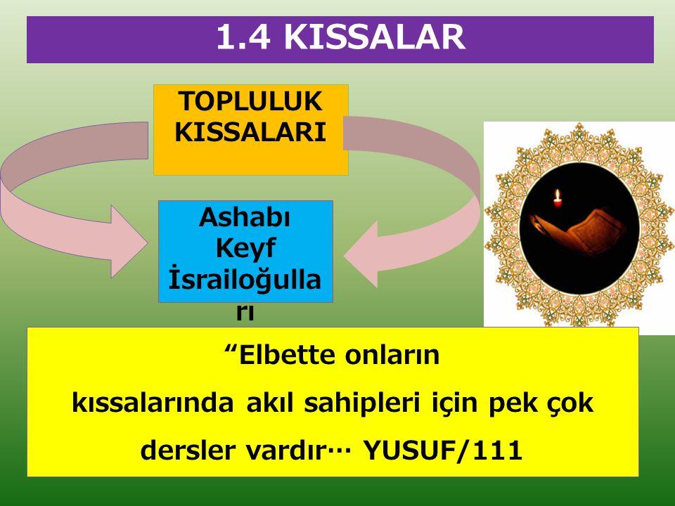 kıssalarında akıl sahipleri için pek çok dersler vardır… YUSUF/111