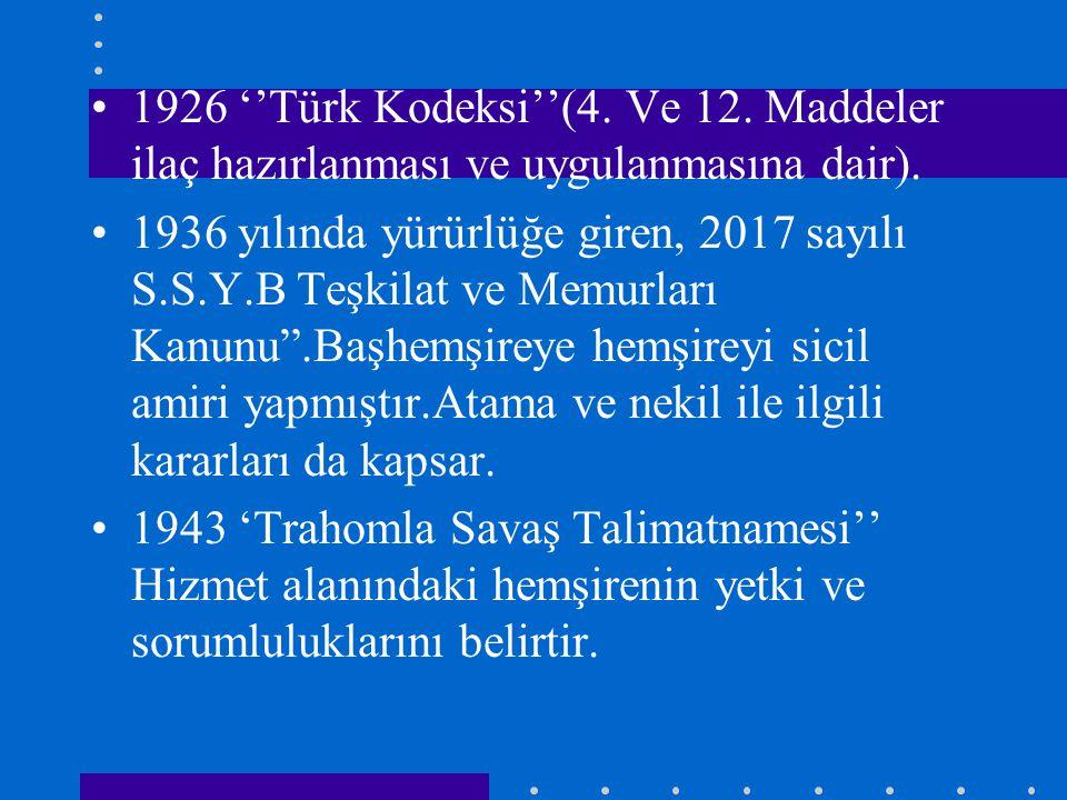 1926 ''Türk Kodeksi''(4. Ve 12. Maddeler ilaç hazırlanması ve uygulanmasına dair).