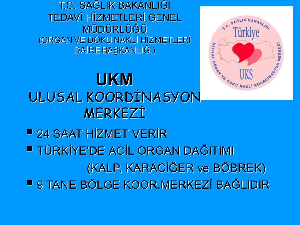 TÜRKİYE'DE ACİL ORGAN DAĞITIMI (KALP, KARACİĞER ve BÖBREK)