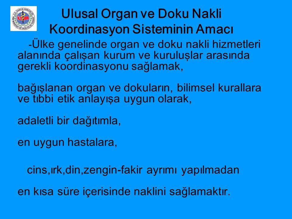 Ulusal Organ ve Doku Nakli Koordinasyon Sisteminin Amacı