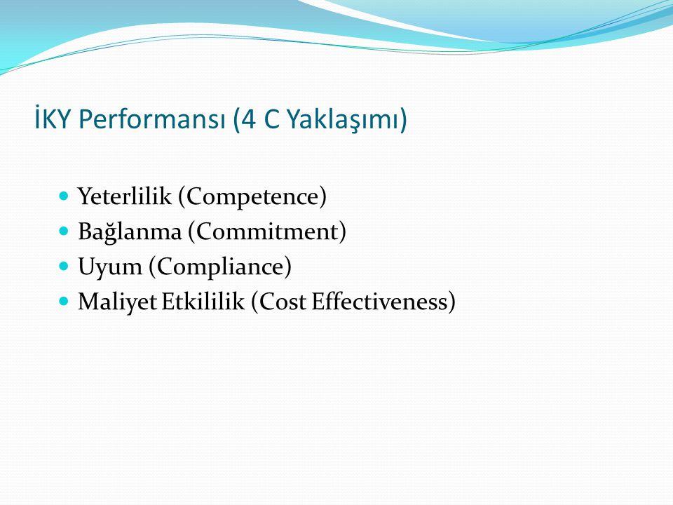 İKY Performansı (4 C Yaklaşımı)