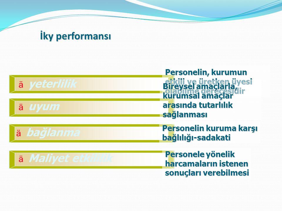 İky performansı yeterlilik uyum bağlanma Maliyet etkililik