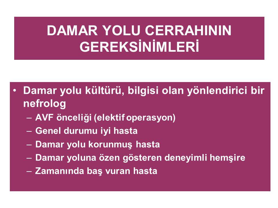 DAMAR YOLU CERRAHININ GEREKSİNİMLERİ