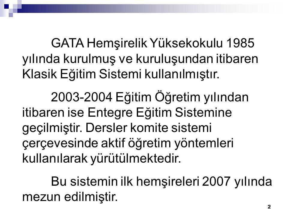 GATA Hemşirelik Yüksekokulu 1985 yılında kurulmuş ve kuruluşundan itibaren Klasik Eğitim Sistemi kullanılmıştır.