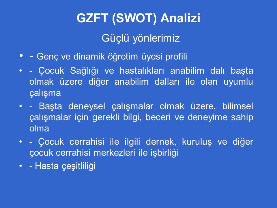 GZFT (SWOT) Analizi Güçlü yönlerimiz