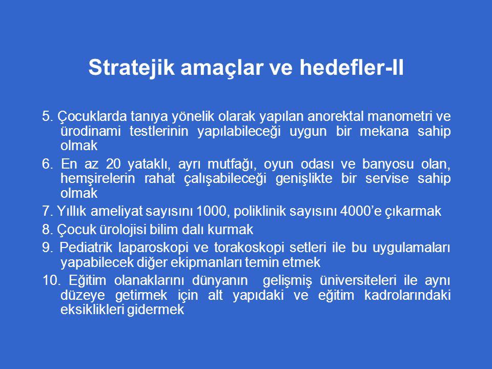 Stratejik amaçlar ve hedefler-II