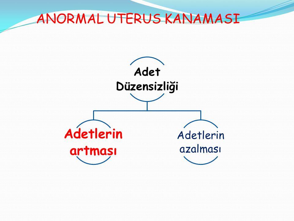 ANORMAL UTERUS KANAMASI