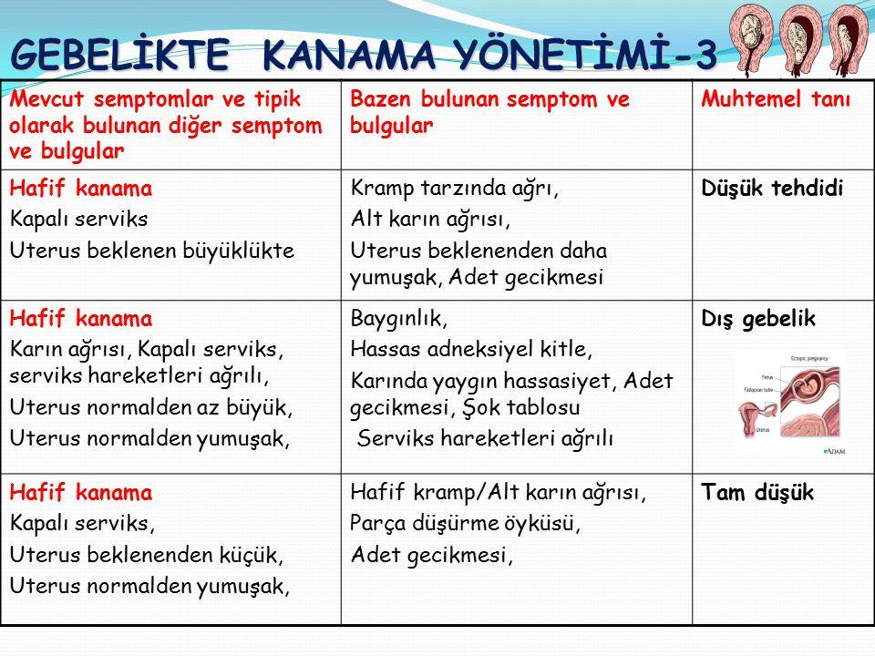 GEBELİKTE KANAMA YÖNETİMİ-3