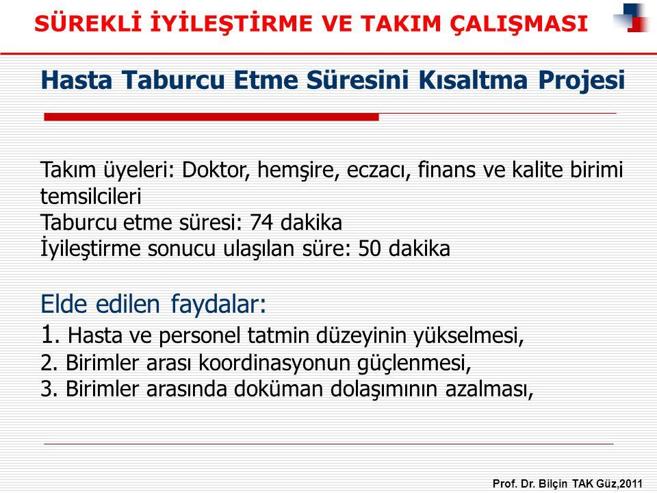 Hasta Taburcu Etme Süresini Kısaltma Projesi