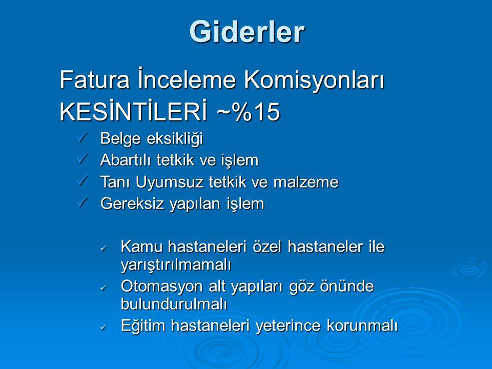 Giderler Fatura İnceleme Komisyonları KESİNTİLERİ ~%15 Belge eksikliği