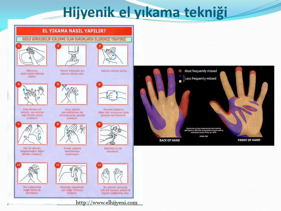 Hijyenik el yıkama tekniği