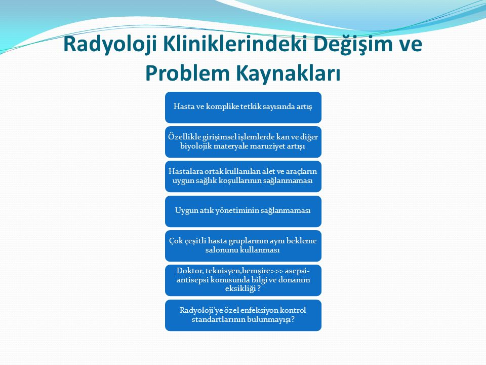 Radyoloji Kliniklerindeki Değişim ve Problem Kaynakları