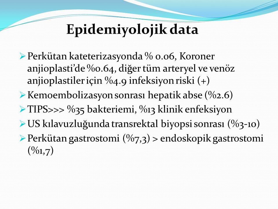 Epidemiyolojik data