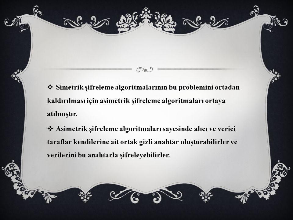 Simetrik şifreleme algoritmalarının bu problemini ortadan kaldırılması için asimetrik şifreleme algoritmaları ortaya atılmıştır.