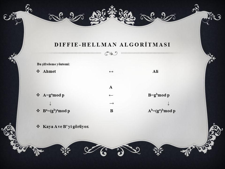 DiffIe-Hellman AlgorİtmasI