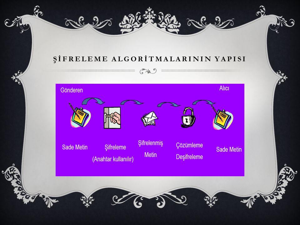 ŞİFRELEME ALGORİTMALARININ YAPISI