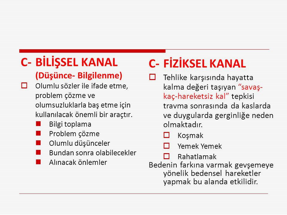 C- BİLİŞSEL KANAL C- FİZİKSEL KANAL (Düşünce- Bilgilenme)