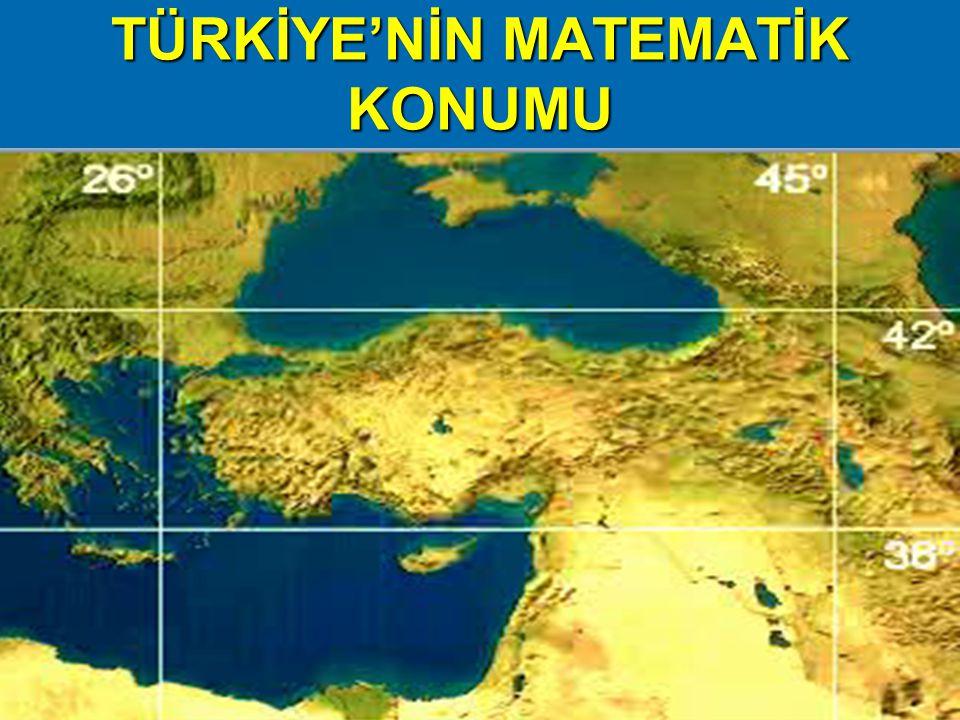 TÜRKİYE'NİN MATEMATİK KONUMU