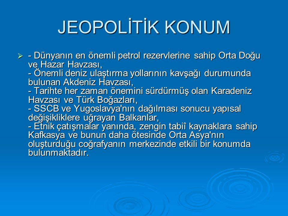 JEOPOLİTİK KONUM