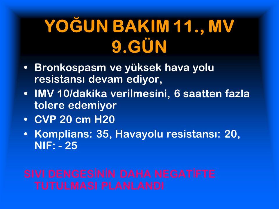 YOĞUN BAKIM 11., MV 9.GÜN Bronkospasm ve yüksek hava yolu resistansı devam ediyor, IMV 10/dakika verilmesini, 6 saatten fazla tolere edemiyor.