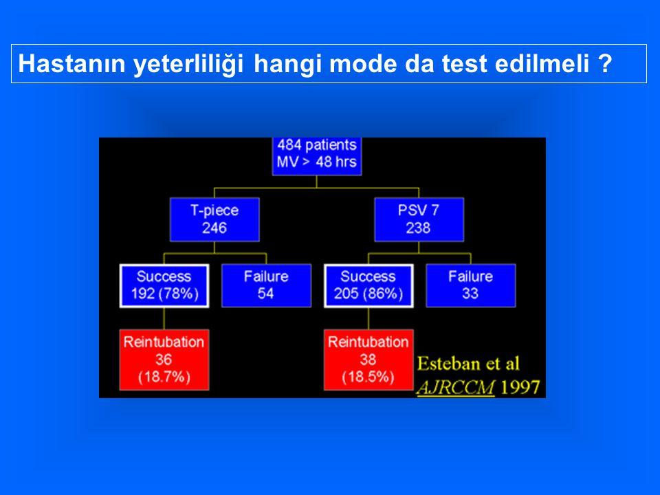Hastanın yeterliliği hangi mode da test edilmeli