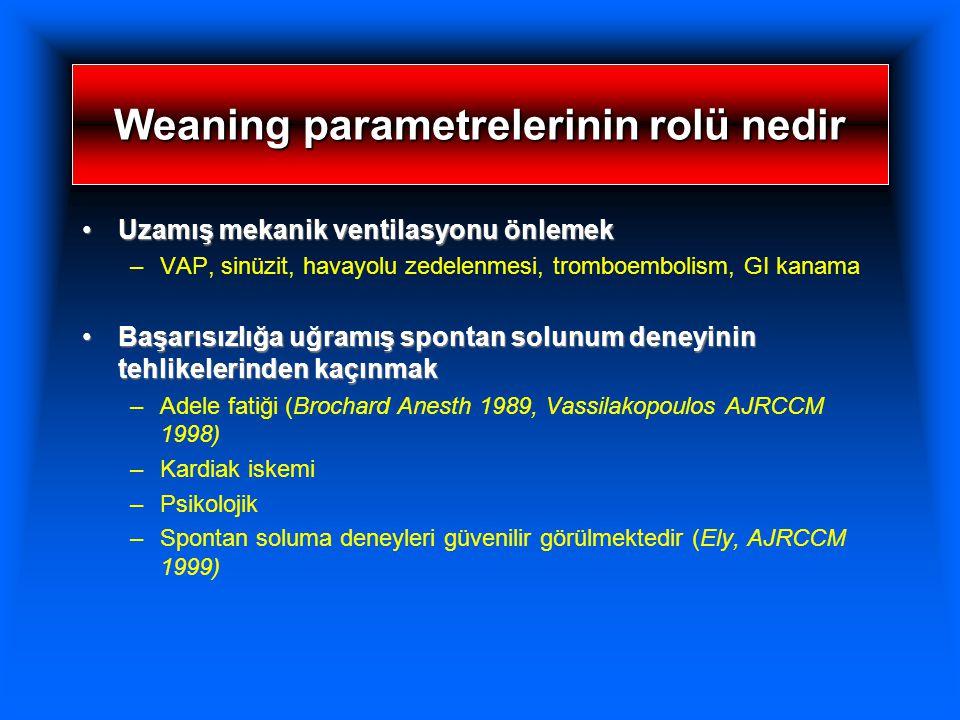 Weaning parametrelerinin rolü nedir