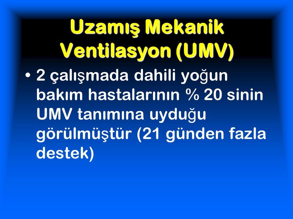 Uzamış Mekanik Ventilasyon (UMV)