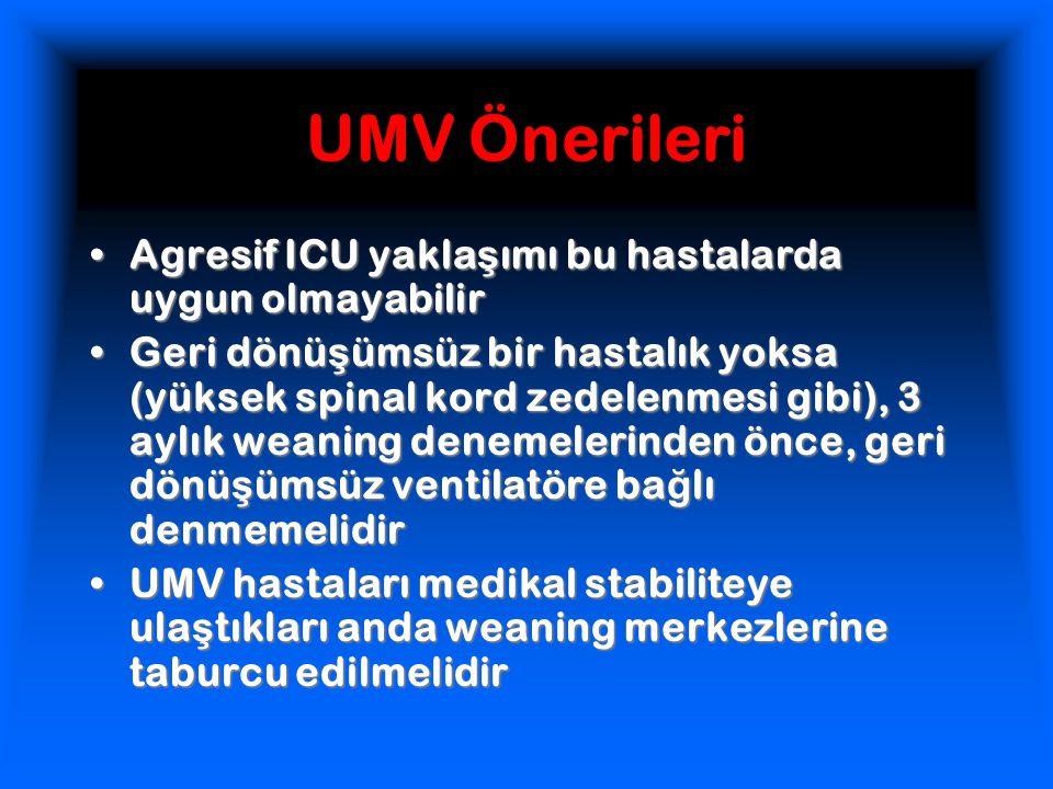 UMV Önerileri Agresif ICU yaklaşımı bu hastalarda uygun olmayabilir