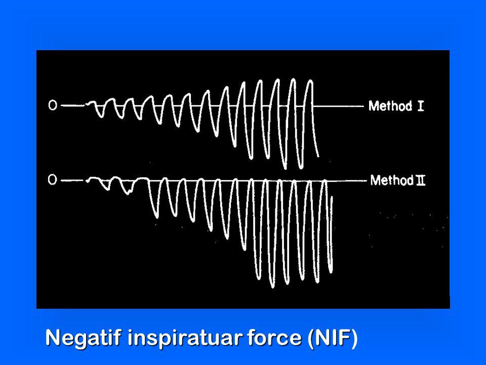 Negatif inspiratuar force (NIF)
