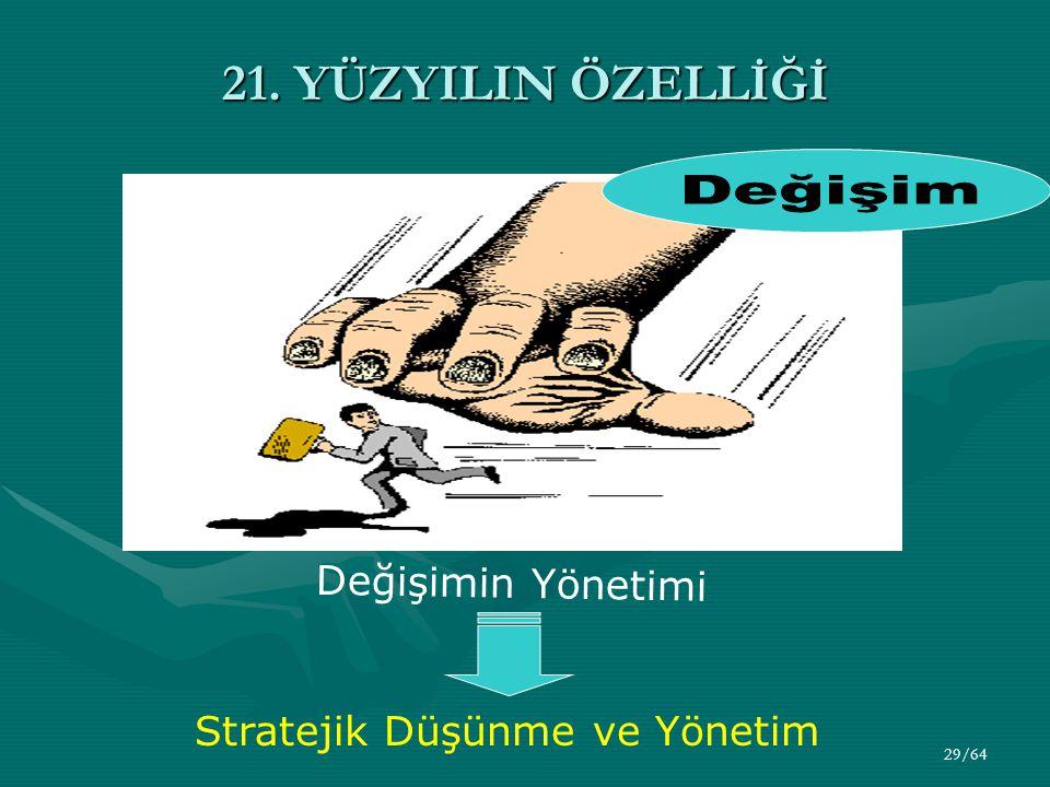 21. YÜZYILIN ÖZELLİĞİ Değişim Değişimin Yönetimi