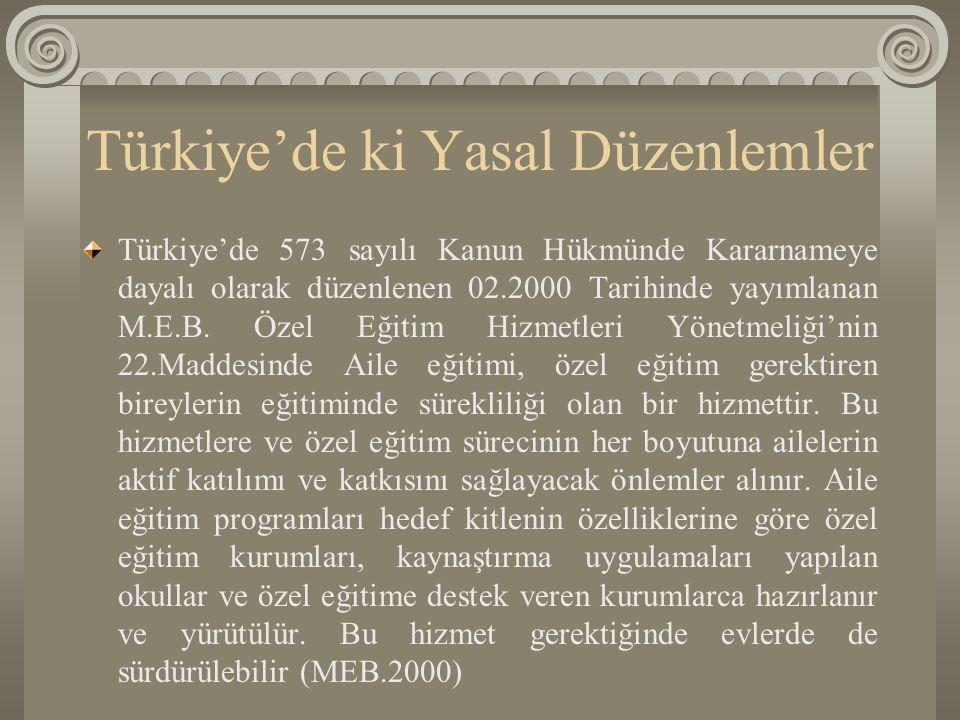 Türkiye'de ki Yasal Düzenlemler