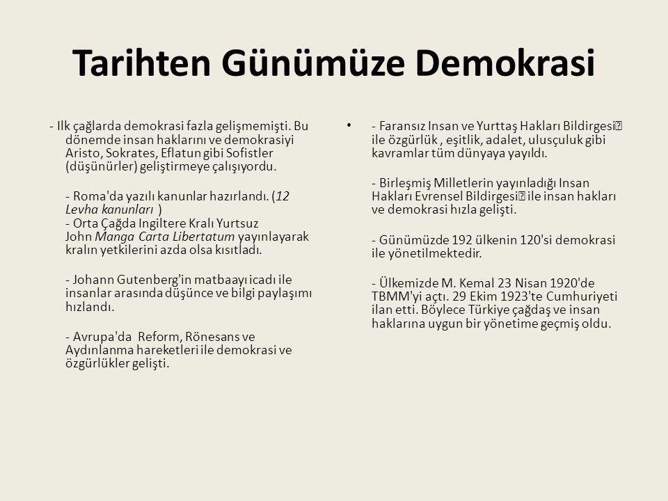 Tarihten Günümüze Demokrasi