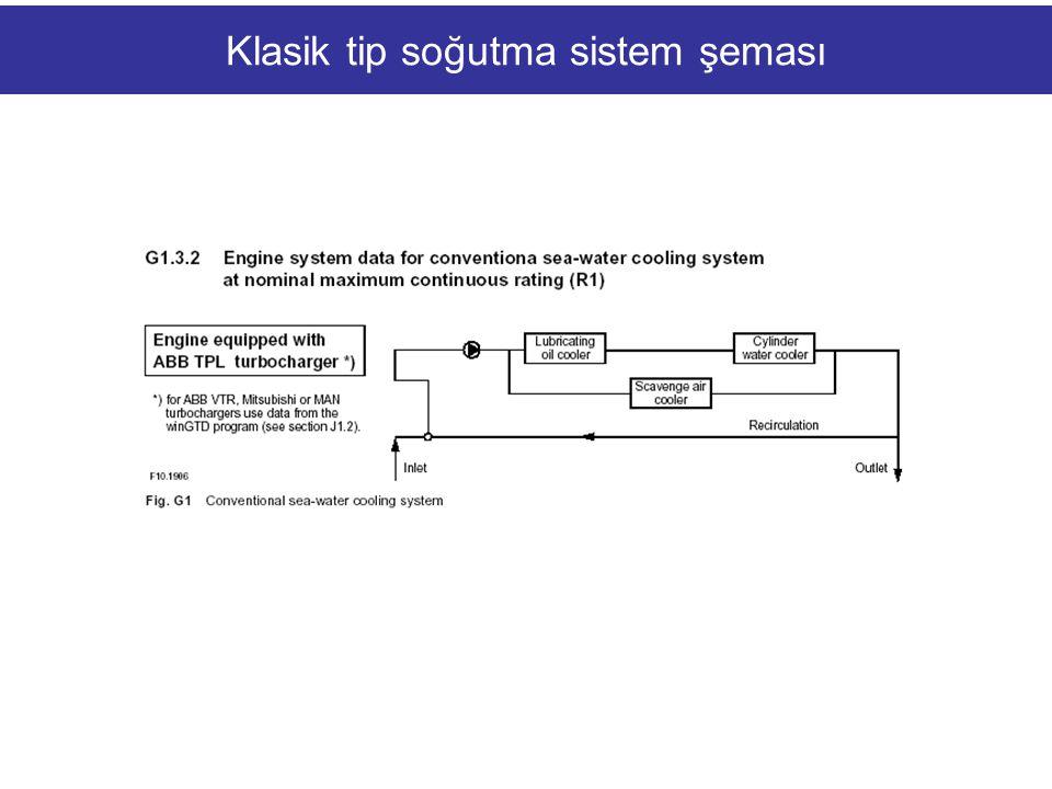 Klasik tip soğutma sistem şeması
