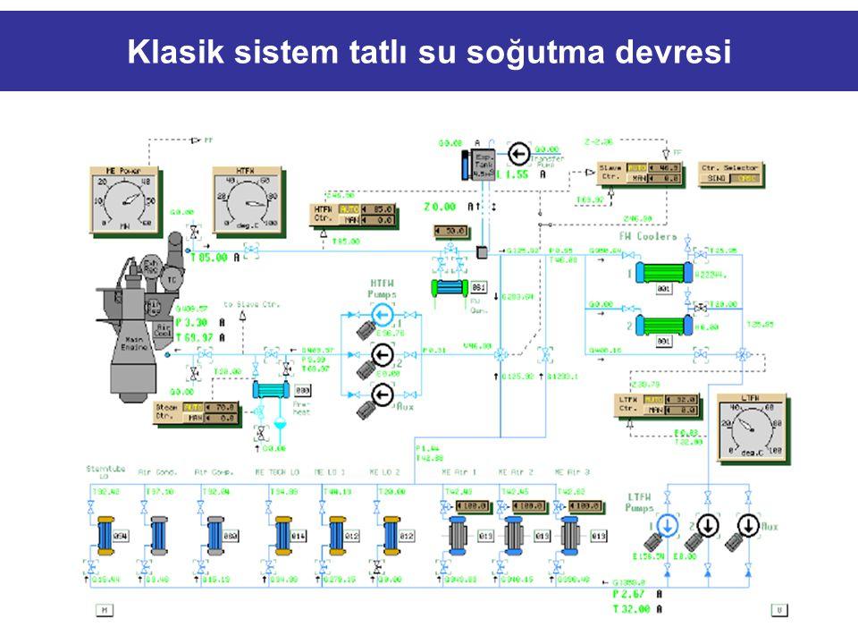 Klasik sistem tatlı su soğutma devresi