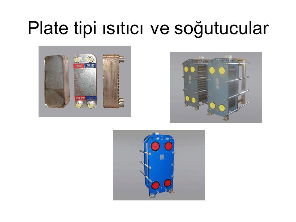 Plate tipi ısıtıcı ve soğutucular