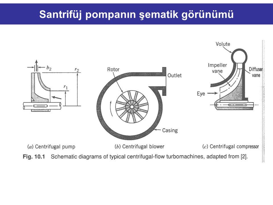 Santrifüj pompanın şematik görünümü