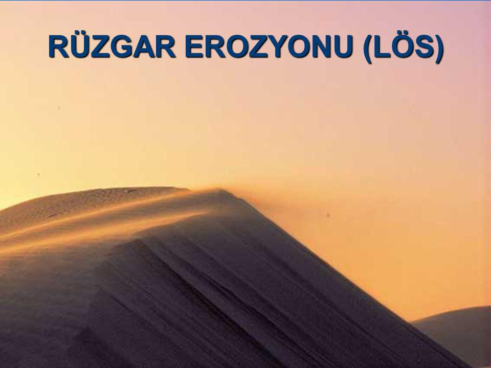 RÜZGAR EROZYONU (LÖS)