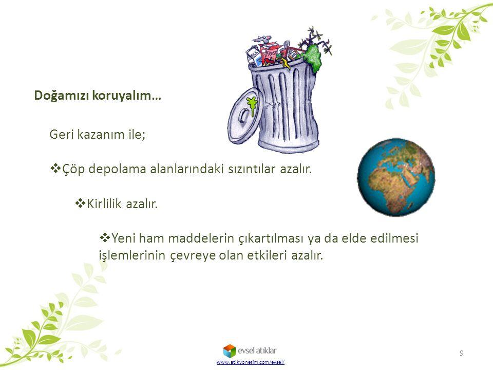 Çöp depolama alanlarındaki sızıntılar azalır. Kirlilik azalır.