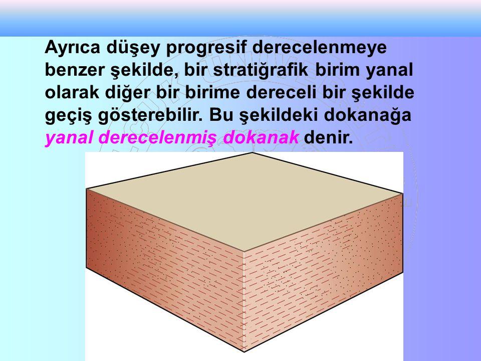 Ayrıca düşey progresif derecelenmeye benzer şekilde, bir stratiğrafik birim yanal olarak diğer bir birime dereceli bir şekilde geçiş gösterebilir.