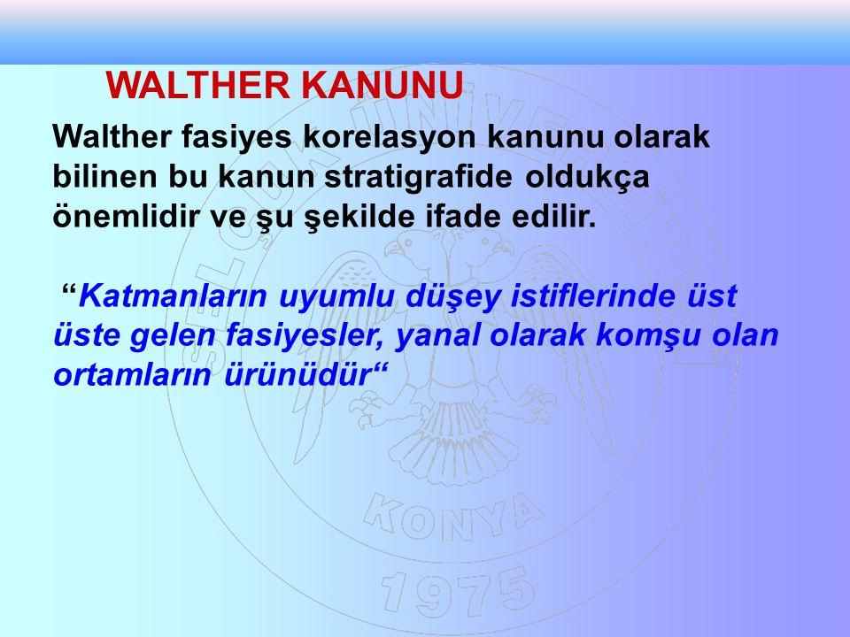 WALTHER KANUNU Walther fasiyes korelasyon kanunu olarak bilinen bu kanun stratigrafide oldukça önemlidir ve şu şekilde ifade edilir.